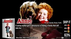 Annie (1982) Orphan Girl, Carol Burnett, Hd Movies Online, Annie, Comedy, Drama, Adventure, Movie Posters, Dramas