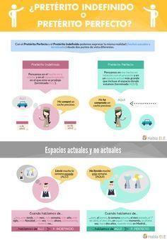 000(1) Spanish Grammar, Spanish English, Spanish Language Learning, Teaching Spanish, Preschool Spanish, Spanish Classroom, Spanish Website, English Prepositions, Past Tense