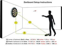 What is the correct Dart Board Height and Dartboard Distance when doing a Dartboard Setup? This article shows you exactly where your Dart Board must hang. Basement Bar Plans, Game Room Basement, Basement Bar Designs, Basement Remodeling, Basement Ideas, Basement Ceilings, Dartboard Stand Diy, Dartboard Setup, Dartboard Ideas