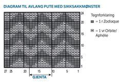 Diagram til sikk-sakk-pute