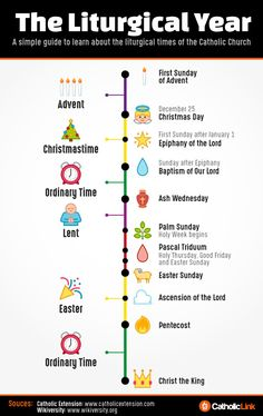 Infographic: The Liturgical Year - Catholic Link Catholic Catechism, Catholic Religious Education, Catholic Beliefs, Catholic Mass, Catholic School, Catholic Bible, Catholic Saints, Catholic Prayers Daily, Christianity