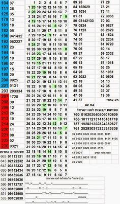 הגרלת הלוטו האחרונה  הגרלת הלוטו 2678 - סטטיסטיקה לוטו 18-04-2015  תוצאות הגרלת לוטו אחרונה  lotto israel, הגרלת הלוטו 2678, הגרלת הלוטו האחרונה, הגרלת לוטו שבת, לוטו 18.04, לוטו סטטיסטיקה   isrlotto.blogspot.com/2015/04/lotto-israel-statistics-April-18th.html