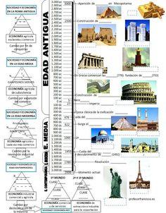 Profesor de Historia, Geografía y Arte: Apuntes de historia y geografía para descargar