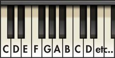free basic piano lessons with videos - well done