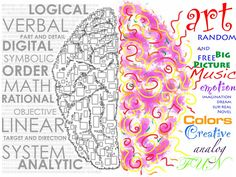 Left brain, right brain...I always laugh when I see this type of image. It demonizes the left brain [bland, black and white and boring] and elevates the right brain as the only one with color and flexibility. It's a little more complicated than this, people!