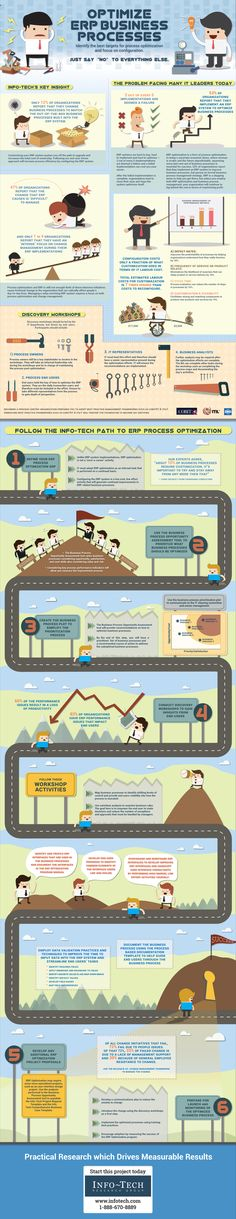 Optimize ERP Business Processes #Infographic #ERP #Business