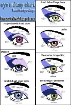 HOW TO FIX DOWNTURNED EYES - Google Search