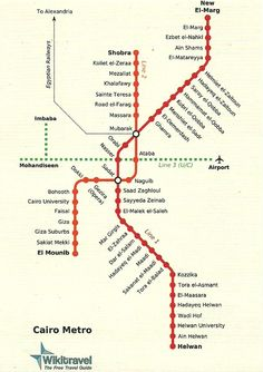 Istanbul network map