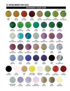 Colour charts for Effetre, Double Helix lampwork glass