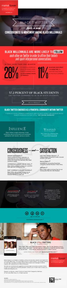 black twitter - Infographic-Black Twitter Real & Influential - 7.0 FINAL