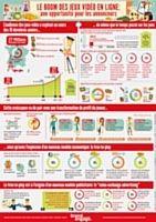 Infographie : #Gamification : une opportunité pour les annonceurs