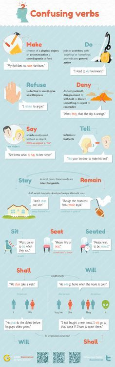 Aprende inglés: verbos que a menudo se confunden #infografia #infographic #education
