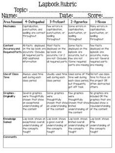Rubric for Lapbooks States Of Matter, Book Study, Teaching Music, Chapter Books, Lap Books, Social Studies, Teacher Pay Teachers, Night Owl, Homeschool