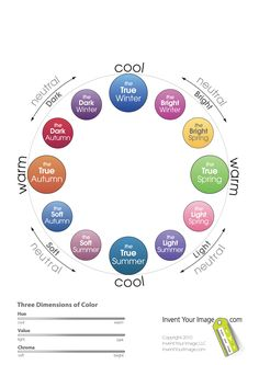 12 Tone Color Wheel by Invent Your Image