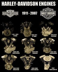 Harley-Davidson Engine Timeline. The 1st four engines were in alphabetical order, that's how I remember. Flathead, Knucklehead, Panhead, Shovelhead. http://kiwav.com/?utm_source=pinterest&utm_medium=organicpin&utm_campaign=hdenginetimeline