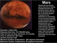 mars facts | The solar system is the sun and the bodies orbiting it: the sun and ...