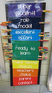 """Free clip chart... GREAT IDEAS! """"Classroom service"""" like community service for teacher's choice. Motions to signal a student should move. 5 Super Student days and a prize. Love these ideas!!"""