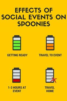 Out of spoons on my way there... Accurate! chronic illnesses support https://joannekelly41.wordpress.com/