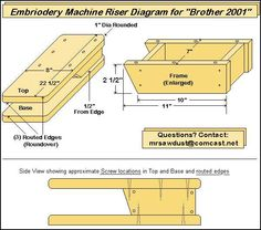Machine riser plans