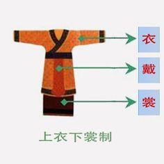 hanfu of shang dynasty