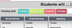 Allows teachers to differentiate goals, contents, resources, etc. EASILY