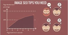 Image Search Engine Optimization Tips Photographers Should Know