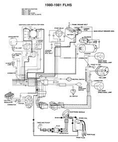 harley davidson shovelhead wiring diagram | motorcycle ... 1980 fxef shovelhead wiring diagram