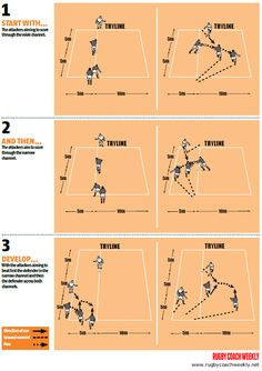2 v 1 in tight and wide situations