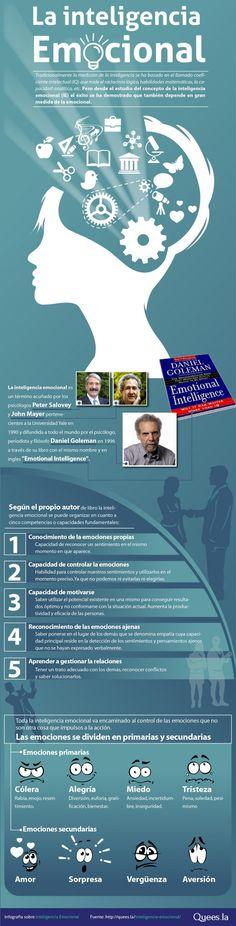 #InteligenciaEmocional #Inforgrafia