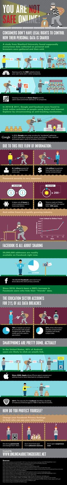 You are not safe online - Infographic