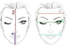 Visage rond, carré, ovale : Quelle coupe de cheveux adopter ?