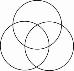 Venn Diagram to Print Inspirational Printable Blank Venn Diagram Template Worksheet Venn Diagram Examples, 3 Circle Venn Diagram, Blank Venn Diagram, Circle Template, Venn Diagrams, Venn Diagram Printable, Venn Diagram Worksheet, Templates Printable Free, Mint Green Wallpaper