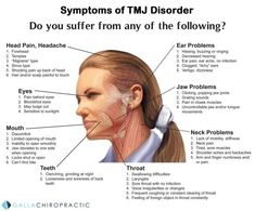 Get Relief from Pain with Chiropractic Care for TMJ Disorder