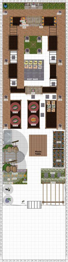 Garden Plan - Casa de Kuschel Window Plants, Clay Soil, Garden Types, Garden Soil, Types Of Soil, Urban Farming, Back Gardens, Raised Beds, Garden Planning