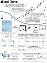 ukulele chords ukulele chord chart page 2 pdf my new ukulele pinterest ukulele. Black Bedroom Furniture Sets. Home Design Ideas