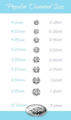 Ring info.                                         Get to know your Diamond Carats and Popular Diamond Sizes