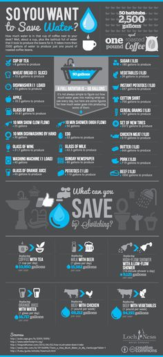 Infographic - Infographic Design Inspiration - You Want to Save Water? Infographic Infographic Design : – Picture : – Description You Want to Save Water? Infographic -Read More – Low Flow Shower Head, Water Saving Tips, Ways To Save Water, Water Footprint, Carbon Footprint, Green News, Water Wise, Water Conservation, Marine Conservation