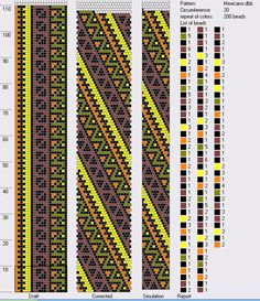 Circumference 20, repeat colour 200 beads.