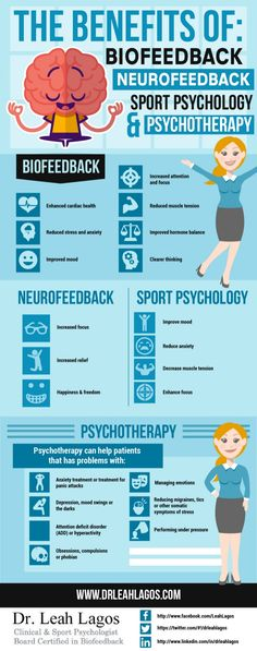 The Benefits of: Biofeedback, Neurofeedback, Sport Psychology, And Psychotherapy Neurofeedback Therapy, Compulsive Behavior, Anxiety Treatment, Brain Training, Pain Management, Holistic Healing, Stress And Anxiety, Motivation, Sport Psychology