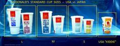 McDonald's USA vs JAPAN -- Standard Cup Sizes by Okinawa Soba, via Flickr