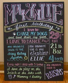 First birthday poster. It would be cool to take pictures of the kiddo by the sign each year and put in a scrapbook.