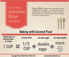 converting coconut flour for baking