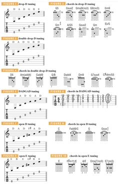 11 Essential Altered Tunings Every Guitarist Should Know | Guitar World Acoustic Guitar Chords, Guitar Chords Beginner, Music Chords, Lyrics And Chords, Guitar For Beginners, Ukulele, Music Theory Guitar, Guitar Chord Chart, Music Guitar