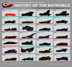 History of the #batmobile: #infographic