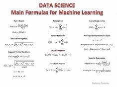 Data Science main Formula for Machine Learning Credit: Ruben Zimbers 10 comments on LinkedIn Machine Learning Tutorial, Machine Learning Methods, Machine Learning Deep Learning, Machine Learning Artificial Intelligence, Artificial Intelligence Technology, Computer Coding, Computer Programming, Programming Humor, Learn Programming