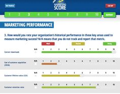18 Marketing Performance Metrics that Matter | Use Marketing Score to benchmark your organization's marketing performance, and then construct an action plan that will drive improved results. |