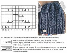 Cute scheme pattern for the cap knitting needles. Discussion on LiveInternet - Russian Service Online Diaries Lace Knitting Patterns, Knitting Stiches, Baby Hats Knitting, Knitting Designs, Knitting Yarn, Knitted Hats, Knitting Needles, Knit Beanie Hat, Slouchy Hat