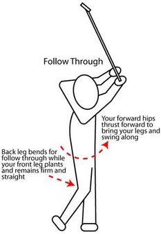 golf tips consistency