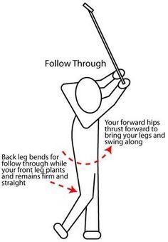 golf tips consistency  http://www.bestperfectgolfswingideas.com/