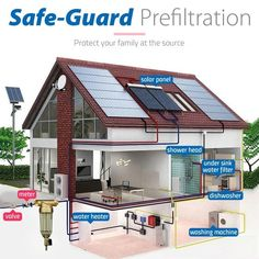 Under Sink Water Filter, Whole House Water Filter, Solar Energy Panels, Best Solar Panels, General Electric, Alternative Energy Sources, Water Filtration System, Water Systems, Solar House